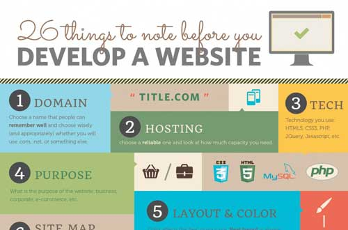 26-things-to-note-before-you-develop-a-website_515baf9549142_w1035