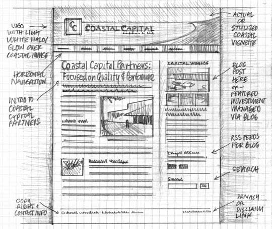 14.website sketches