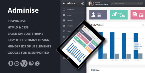 105.admin dashboard template