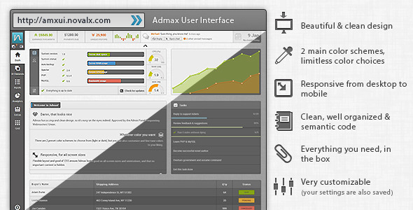 15.admin dashboard template
