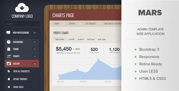 46.admin dashboard template