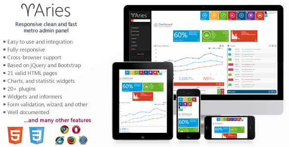 70.admin dashboard template
