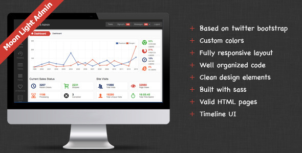 80.admin dashboard template