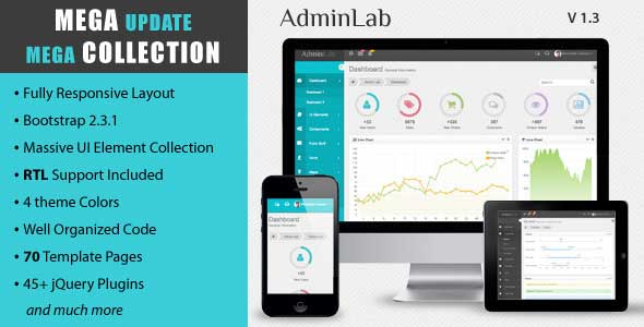 82.admin dashboard template