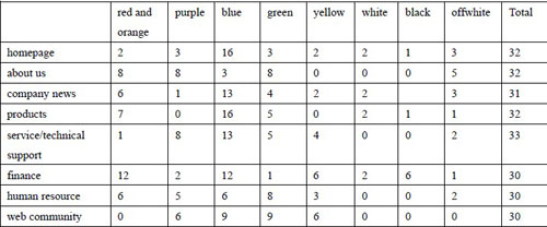 14.color-theory-in-web-design-ebook