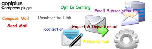 3.newsletter wordpress plugin