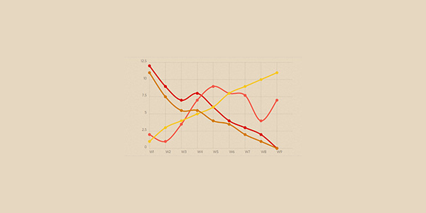 Chartist: Simple Responsive Charts