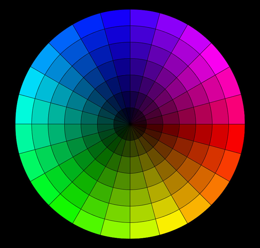 How To Create Perfect Color Combinations Pixelbell