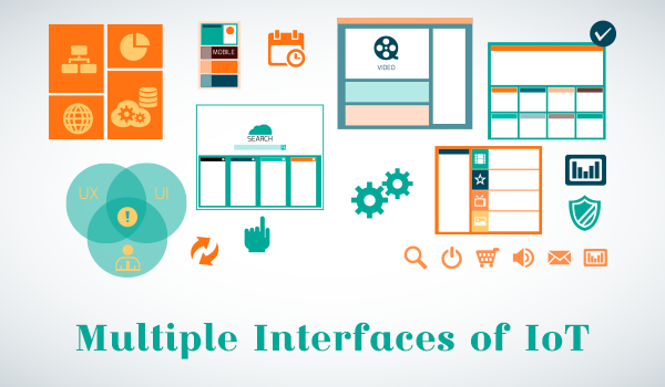 The problem with multiple interfaces